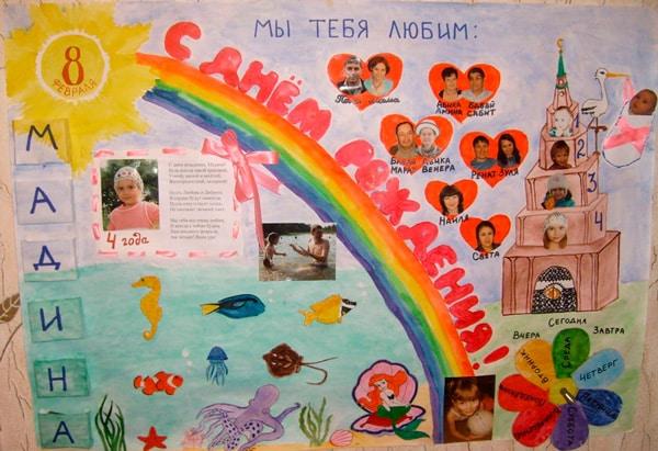 Плакат в подарок папе