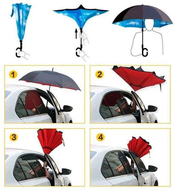 Зонт, закрывающийся в обратную сторону